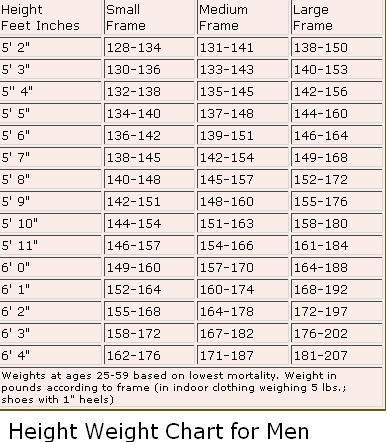 Height Weight Chart Oczumba By Vijaya Kesari